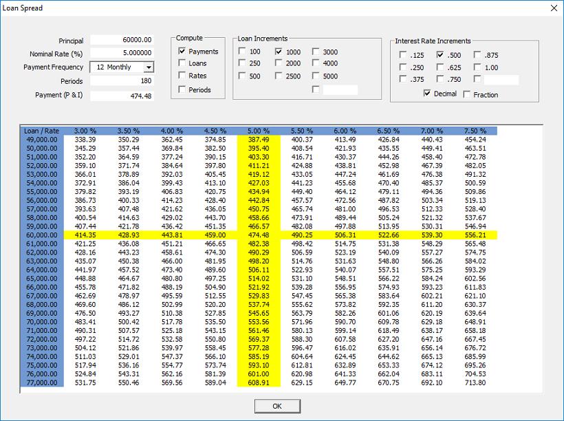 amortization software 49